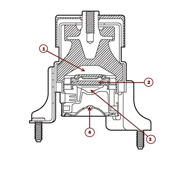 active-engine-mounts02