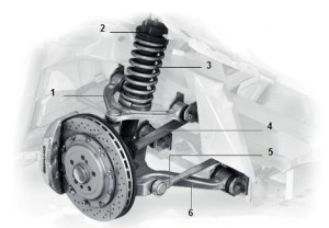 2011 Mercedes-Benz SLS AMG double wishbone front suspension diagram