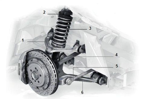 2011 Mercedes-Benz SLS AMG double wishbone front suspension diagram