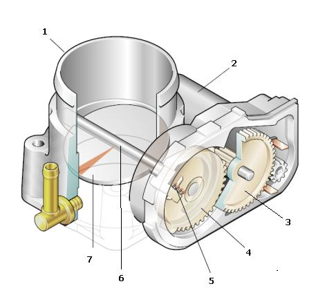 electronic_throttle_body