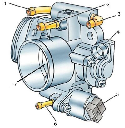 mechanical_throttle_body