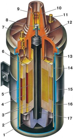 shema_ignition_coil