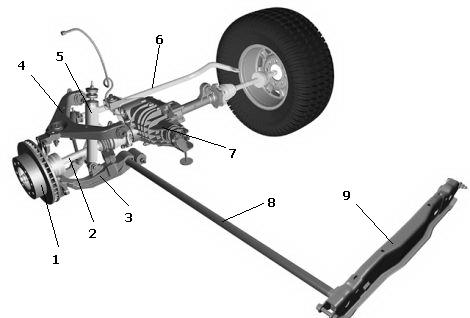 shema_torsion_bar_suspension