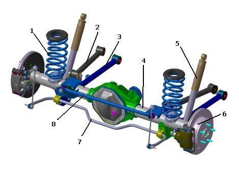 axle_suspension