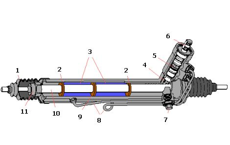 rack_&_pinion_steering