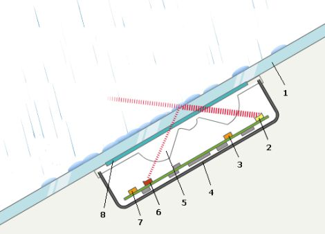 rain_sensor