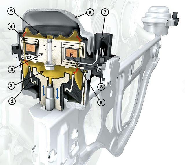 active-engine-mounts01