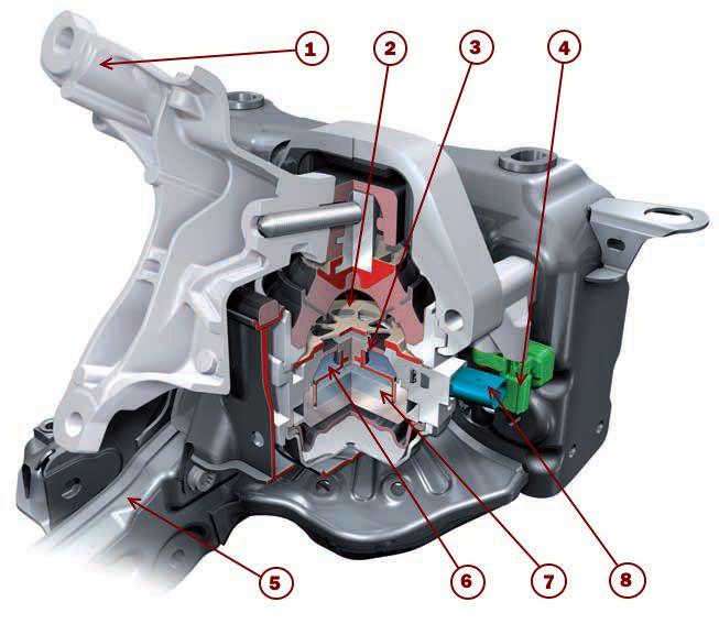 active-engine-mounts03