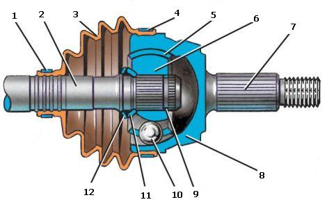 constant_velocity_joints