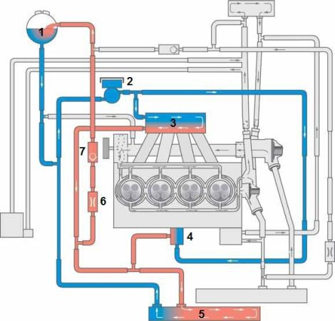 shema_charge-air_cooling_system