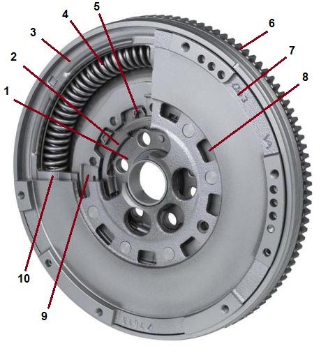 shema_dual_mass_flywheel