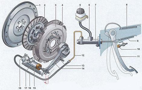shema_hydraulic_drive