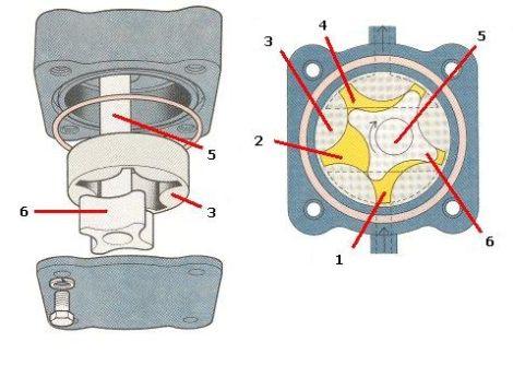 shema_oilpump_rotor