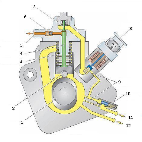 shema_trunk_injection_pump