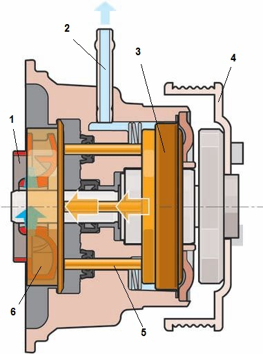 switchable_water_pump