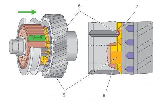 work-gear-synchronizer02