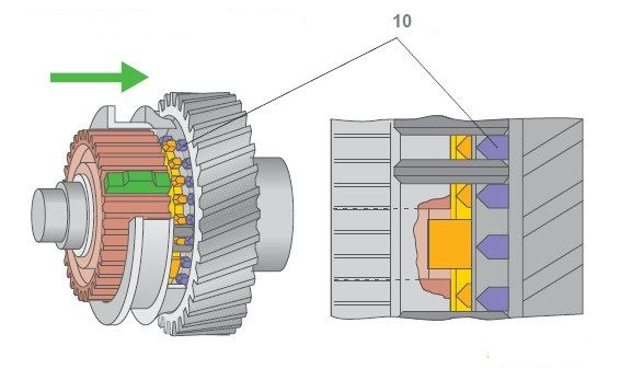 work-gear-synchronizer03
