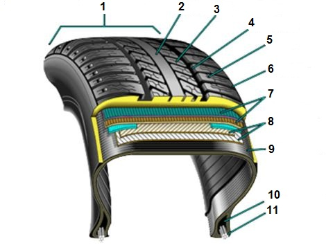 device_tubeless_tire