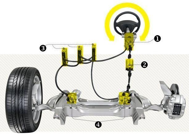direct-adaptive-steering