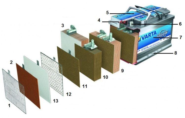 shema-automotive-battery