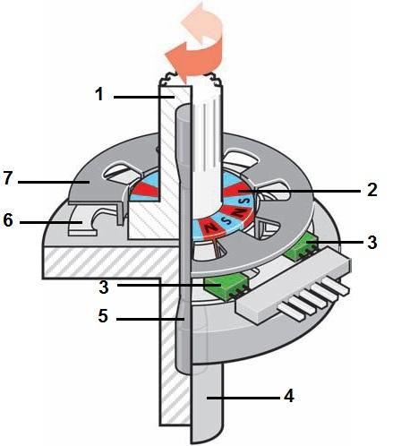 shema-torque-sensor-steering