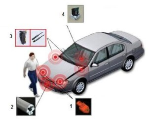 shema_pedestrian_protection_system