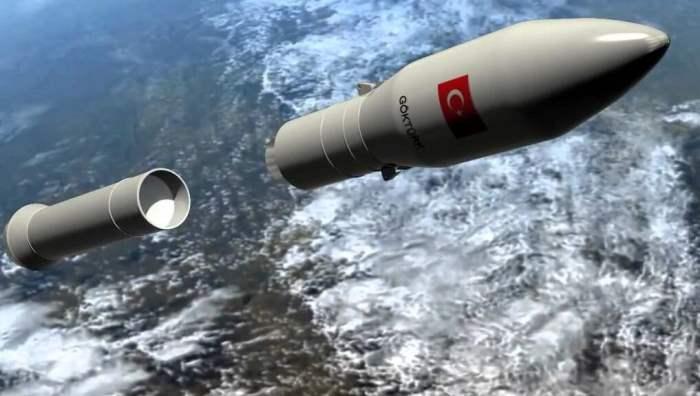 Турция,КБ Южное,космическая программа,Делегация,